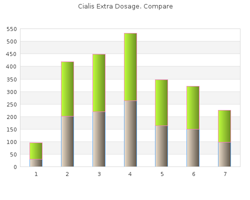 Cialis extra dosage 200 mg